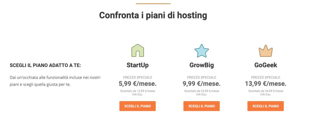 Hosting WordPress gestiti su Siteground