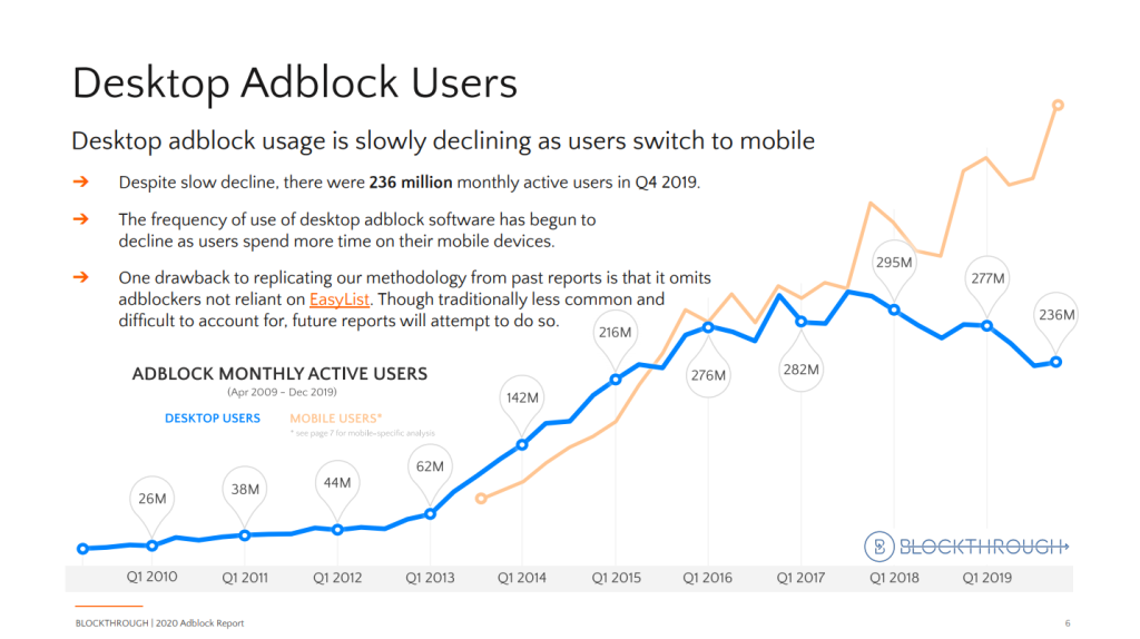 AdBlocker Report Blockthrough